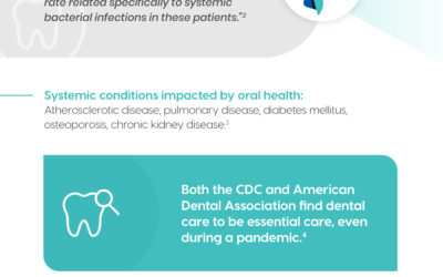 Why Dental Care Should Resume in Skilled Nursing Facilities